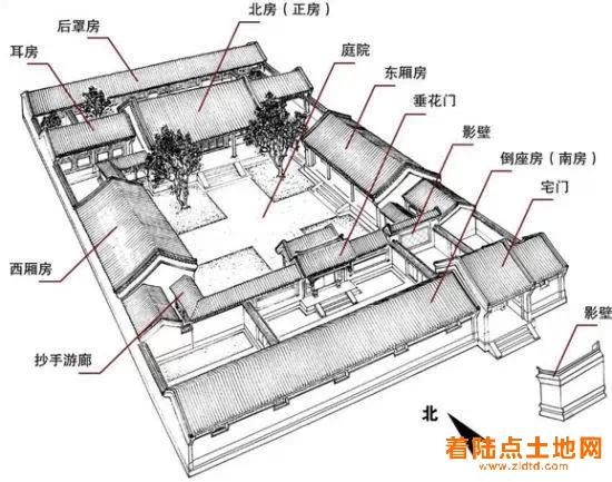 """所谓四合,""""四""""指东、西、南、北四面,合即四面房屋围在一起,形成一个""""口""""字形。经过数百年的营建,北京四合院从平面布局到内部结构、细部装修都形成了京城特有的京味风格。"""